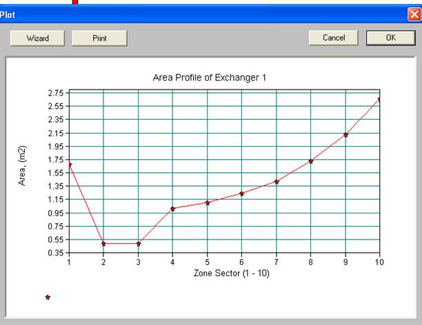 Теплообменные аппараты расчет стоимости npv 6ти ходовой теплообменник