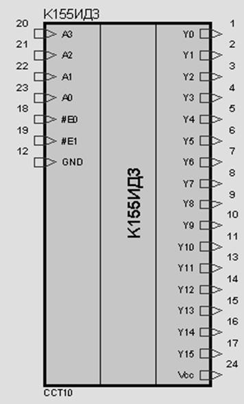 Таблица 3.5 – Состояние