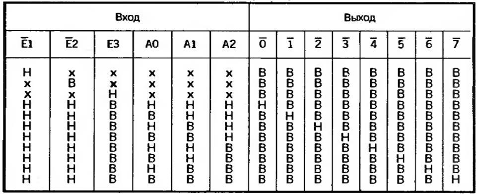 155ид7 схема включения