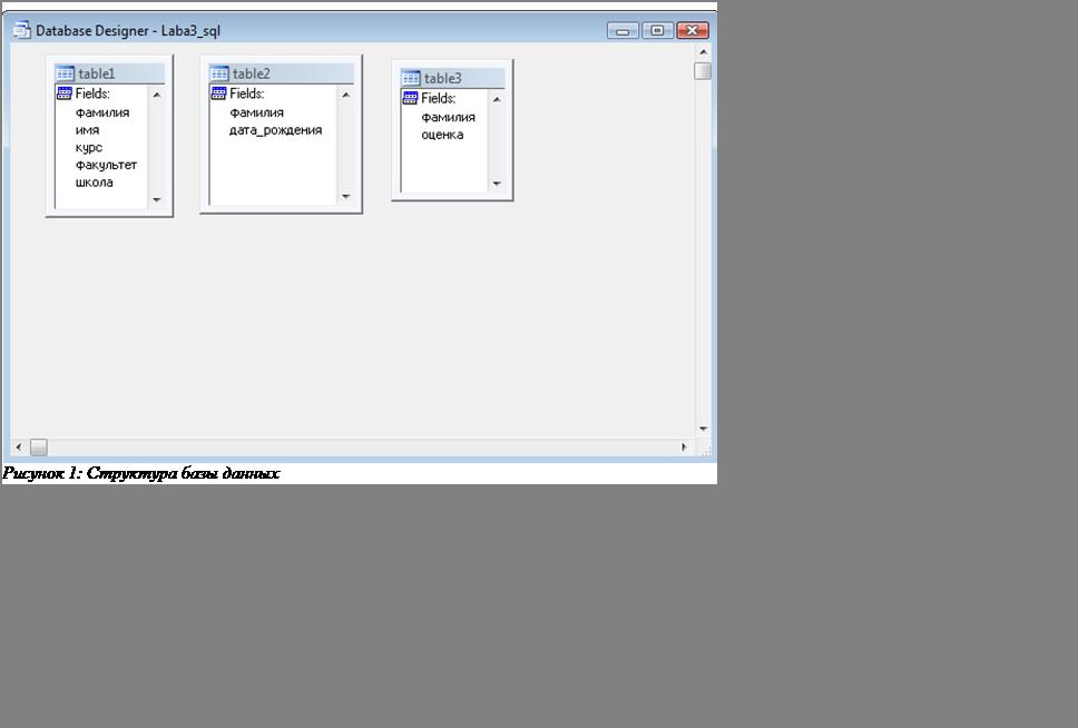 Подпись:  Рисунок 1: Структура базы данных