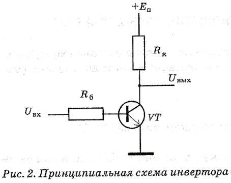 Базовые элементы ЦВМ