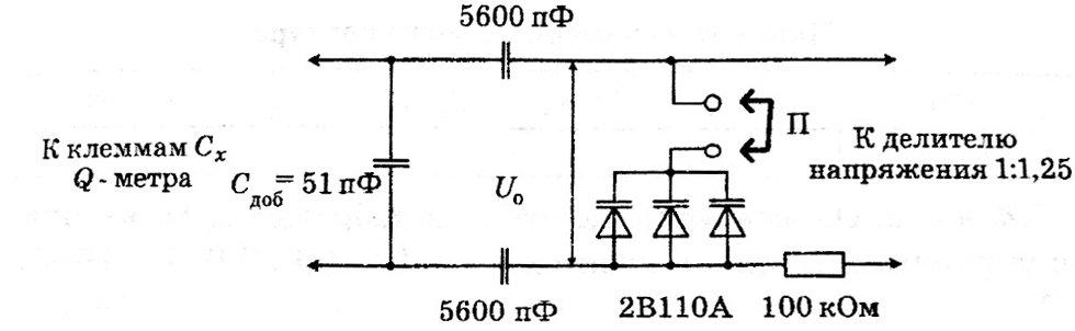 3. Результаты измерений