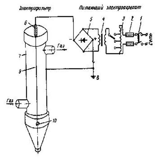 Рис.1 Схема электрофильтра.