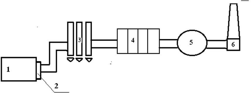 1.4 Выбор схемы газоочистки