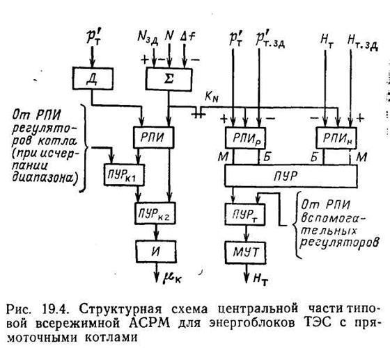 электростанции, страница