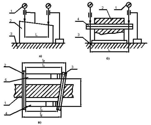 Рисунок 3.20 – Схемы измерения