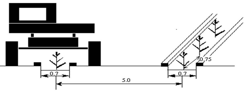 Схемы размещения посадочных