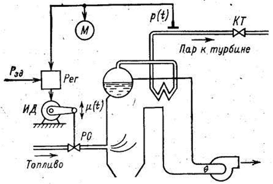 1 - Принципиальная схема