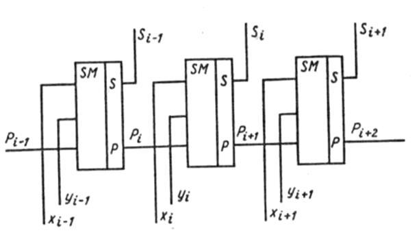 Комбинационная схема преобразователя кода
