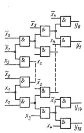 пирамидальная структура