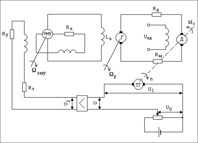 электрическая схема САР
