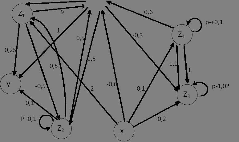 1,p-1,02,p-+0,1,P+0,1,-0,5,9,0,5,0,5,-0,3,-0,2,1,1,0,1,0,6,0,5,-0,6,0,25,0,1,1,2