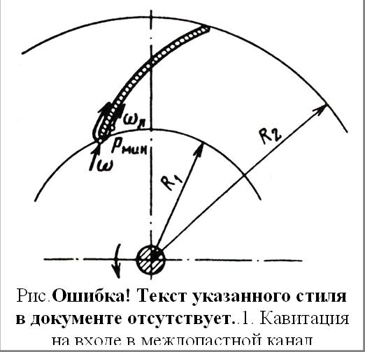 Рис.4.33. Кавитация на входе в межлопастной канал