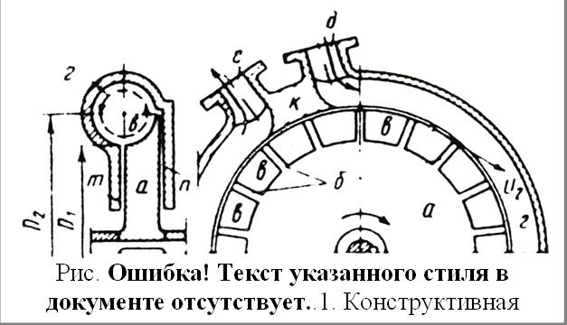 Рис. 4.40. Конструктивная схемавихревого насоса