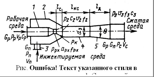 Рис. 4.42. Схема струйного насоса
