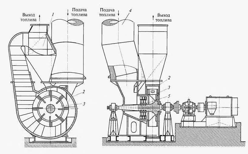 схема мельницы-вентилятора
