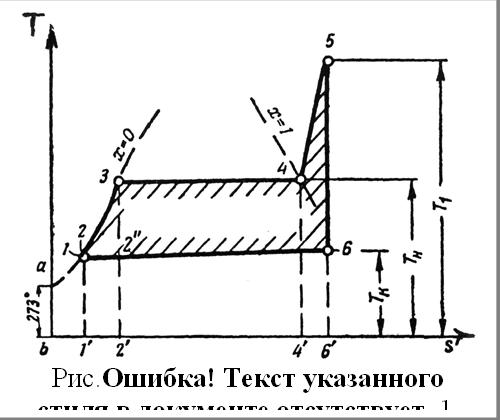 Рис.1.7. Цикл Ренкина в системе T-s