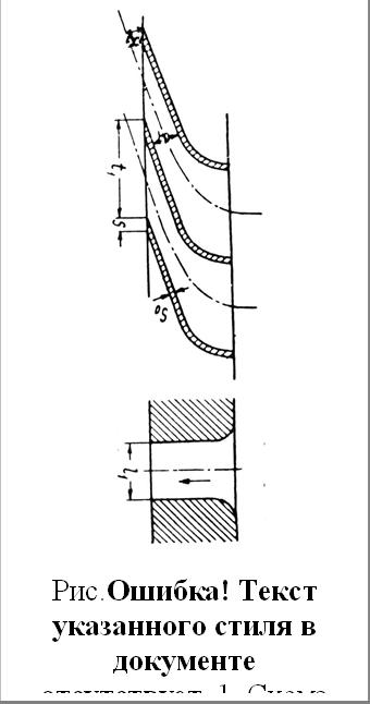 Рис.1.10. Схема суживающегося сопла с косым срезом