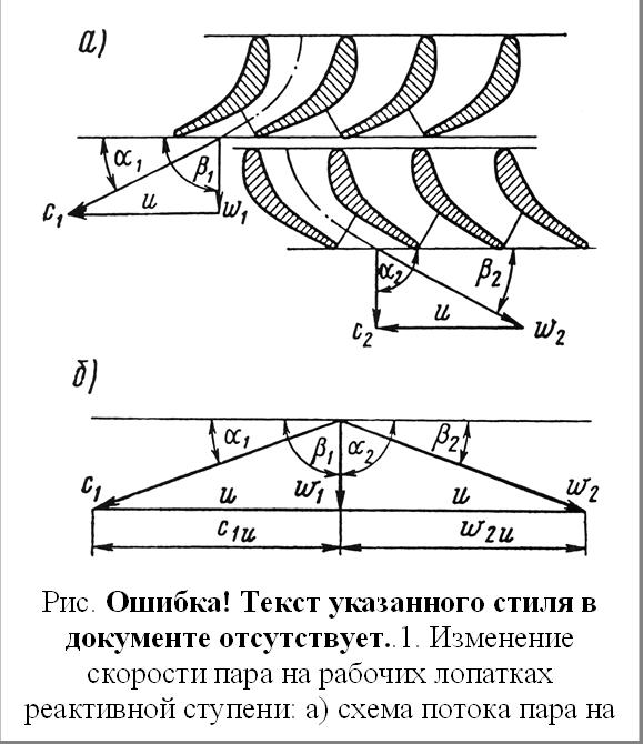 Рис. 1.19. Изменение скорости пара на рабочих лопатках реактивной ступени: а) схема потока пара на лопатках; б) треугольники скоростей