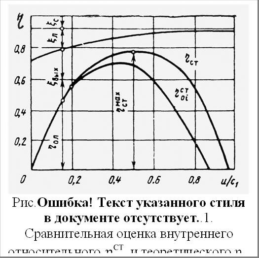 Рис.1.22. Сравнительная оценка внутреннего относительного   и теоретического ηст КПД ступени турбины