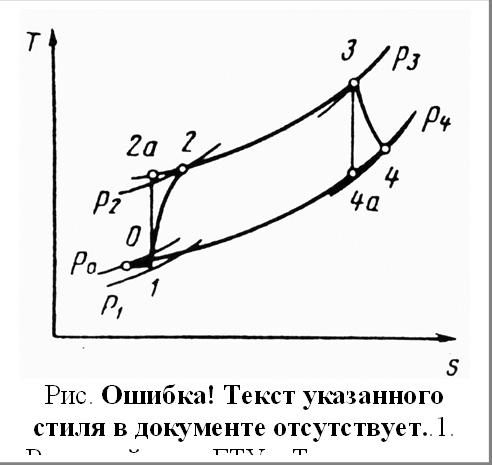 Рис. 2.4. Реальный цикл ГТУ в T-s диаграмме