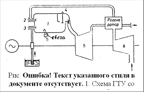 Рис. 2.7. Схема ГТУ со сгоранием при постоянном объеме