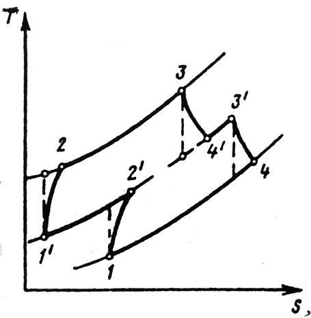 Схема ГТУ с промежуточным