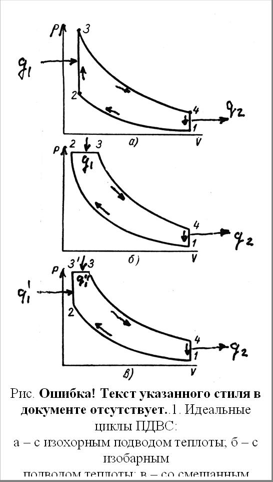 Рис. 3.1. Идеальные циклы ПДВС:а – с изохорным подводом теплоты; б – с изобарным подводом теплоты; в – со смешанным подводом теплоты.