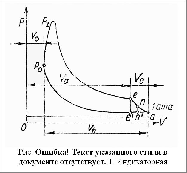 Рис. 3.10. Индикаторная диаграмма двухтактного двигателя