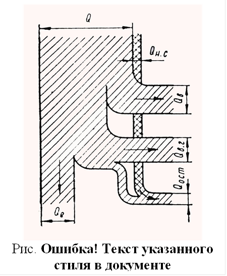 Рис. 3.24. Диаграмма теплового баланса дизеля