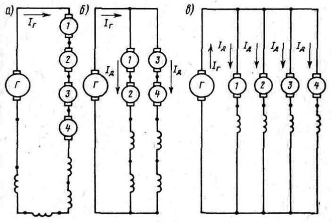 схема соединения ТЭД