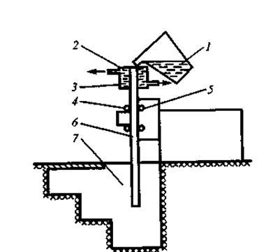 Схема непрерывного литья