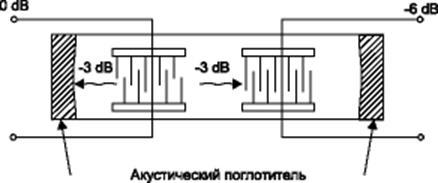 http://www.chipinfo.ru/literature/chipnews/200002/img/orlov1.gif