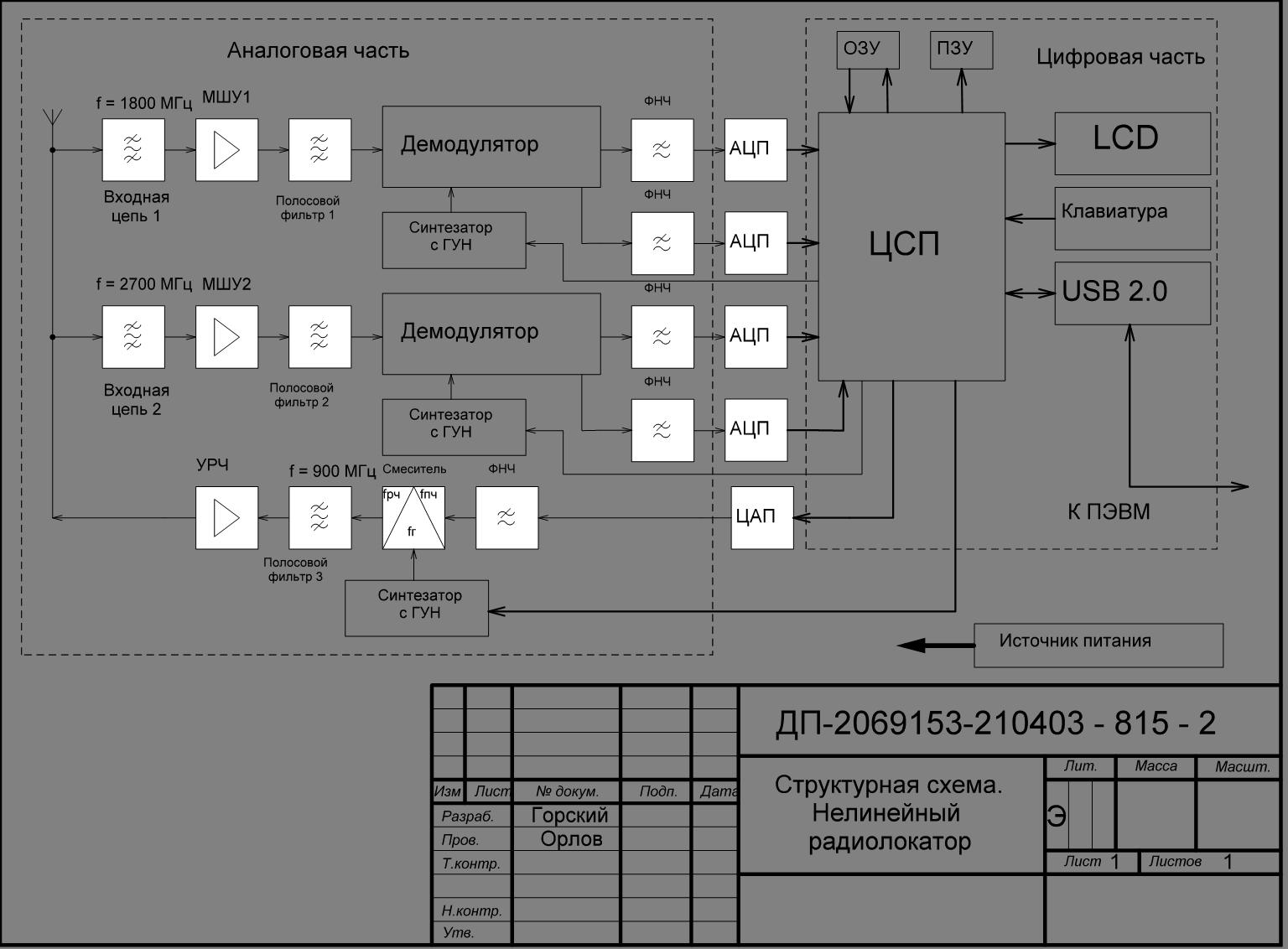 Структурная схема.EMF