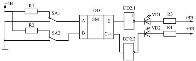 Рисунок 5.2 –– Схема