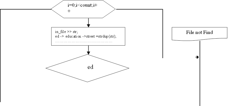 in_file >> str;