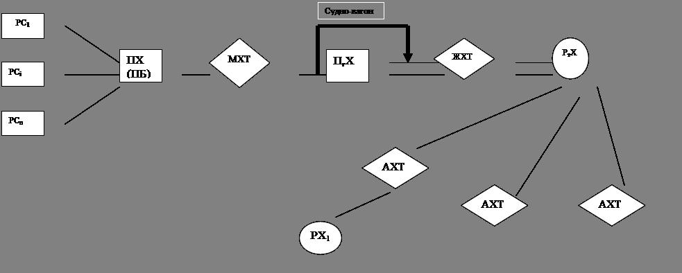 89) Схема НХЦ при участии