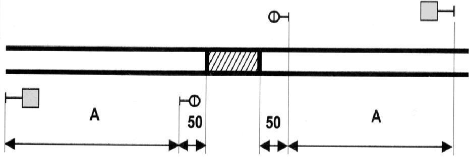 Схема ограждения места