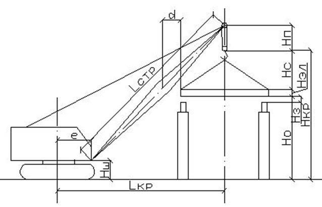 Рисунок 2 – Схема для