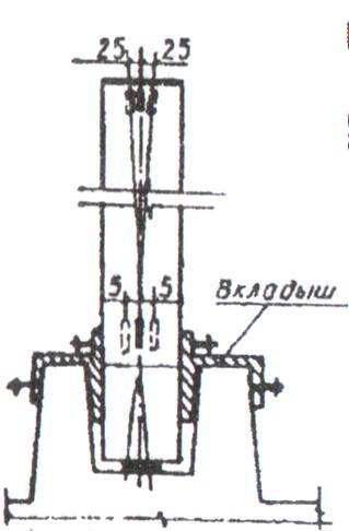 8 – Схема строповки колонн