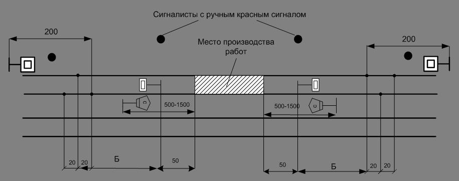 Рисунок 5.1 – Схема ограждения