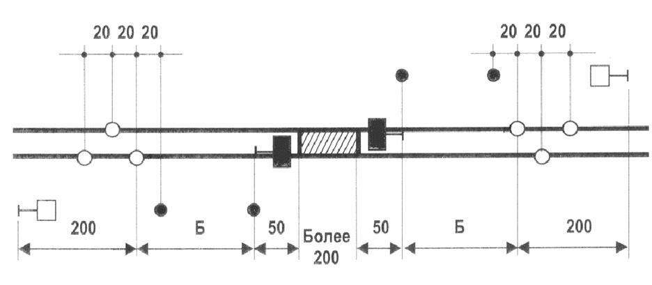 Рисунок 5.1- Схема ограждения