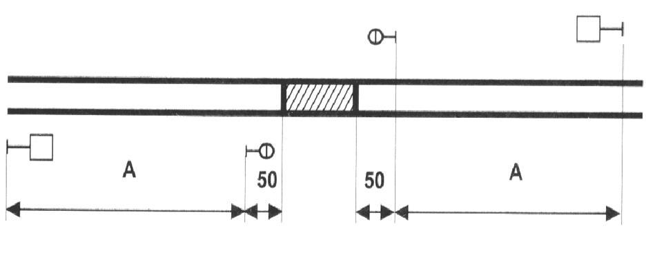 Рисунок 5.2 - Схема ограждения