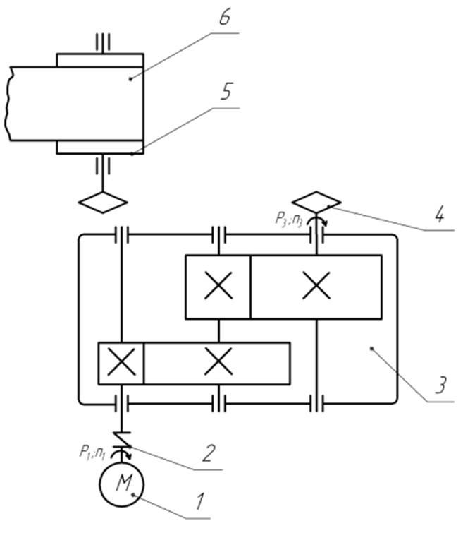 Кинематическая схема привода