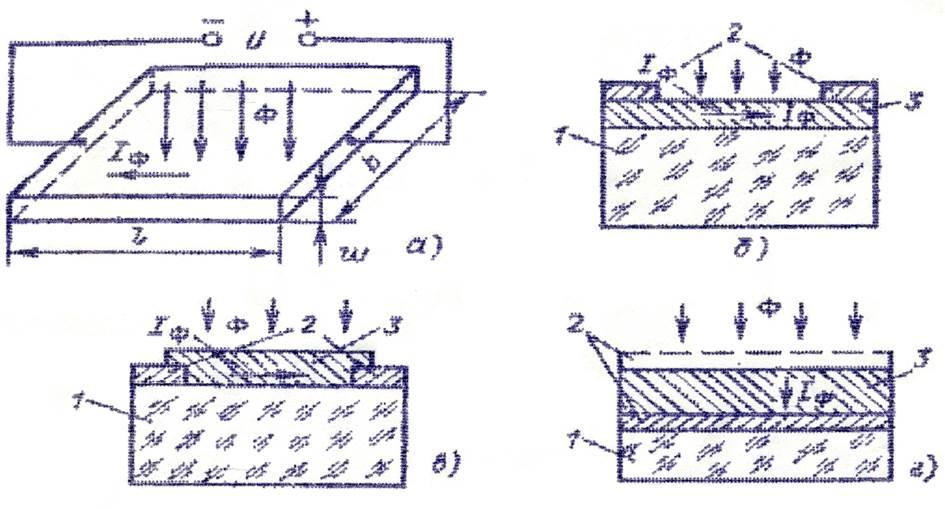 а) схема включения б)