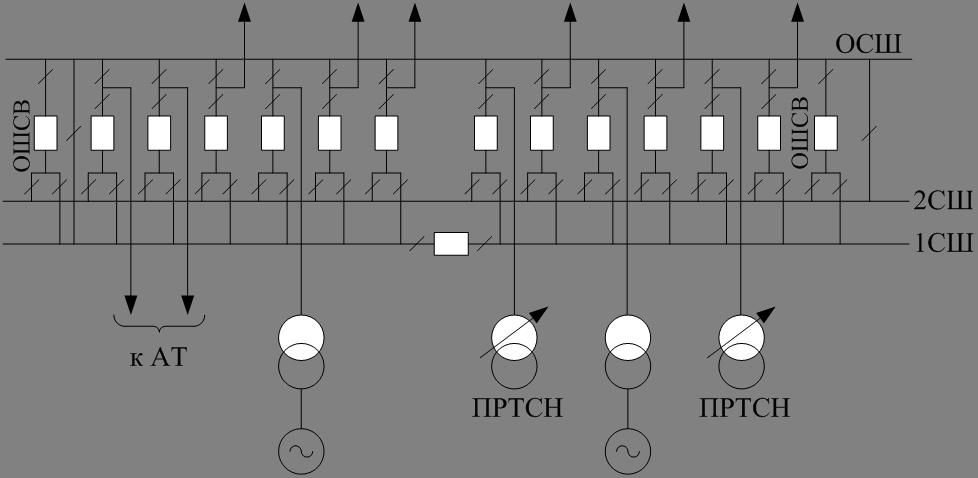 Рис.2.2 Схема РУ СН