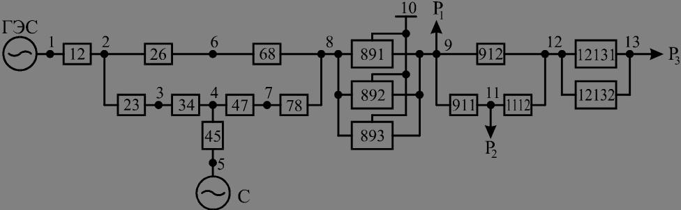 Схема замещения сети из