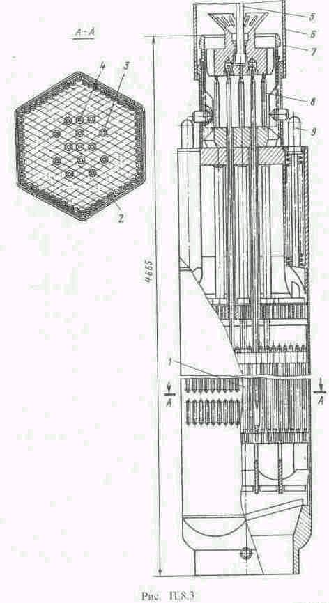 Кассета реактора ВВЭР-1000: