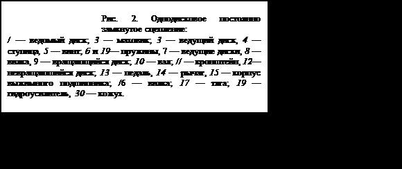 Подпись: Рис. 2. Однодисковое постоянно замкнутое сцепление:/ — ведомый диск; 3 — маховик; 3 — ведущий диск, 4 — ступица, 5 — винт; б и 19— пружины, 7 — ведущие диски, 8 — вилка, 9 — вращающийся диск; 10 — вал; // — кронштейн, 12— невращаюшийся диск; 13 — педаль, 14 — рычаг, 15 — корпус выжимного подшипника; /6 — вил¬ка; 17 — тяга; 19 — гидроусилитель, 30 — кожух.