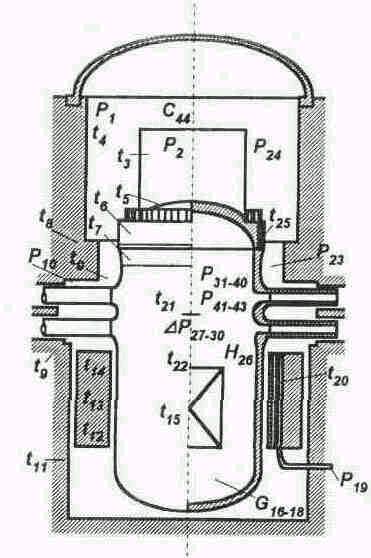 Схема контроля реактора